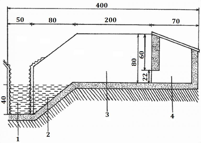 Клетка для нутрий с выгулом и бассейном