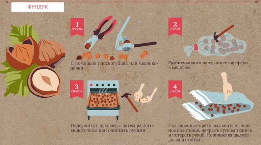 Способы снятия скорлупы
