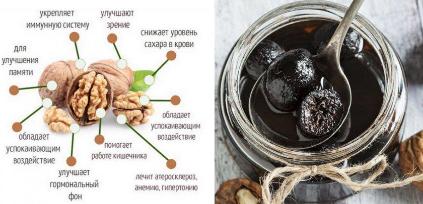 Полезные свойства варенья из орехов