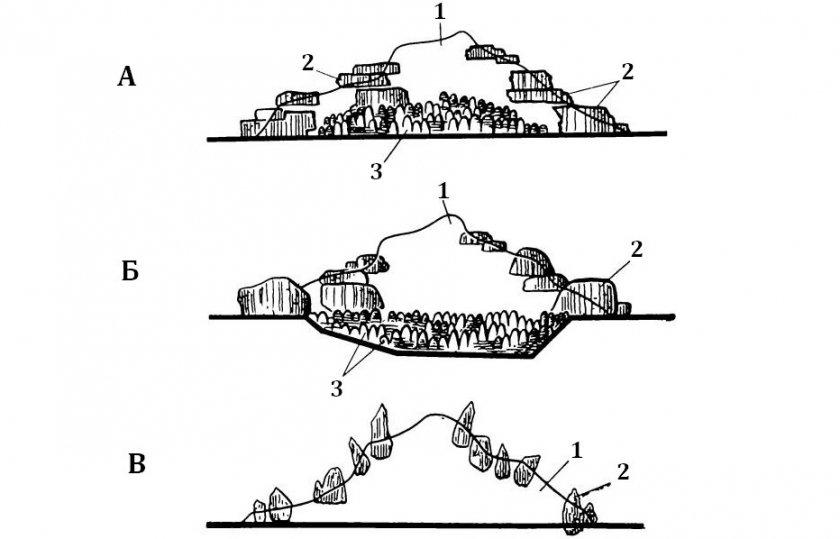 Как делать альпийскую горку