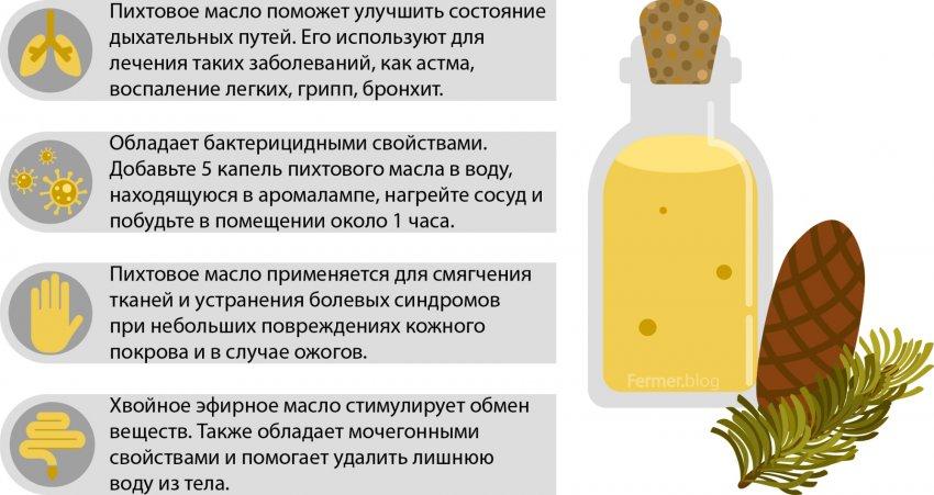 Польза пихтового масла
