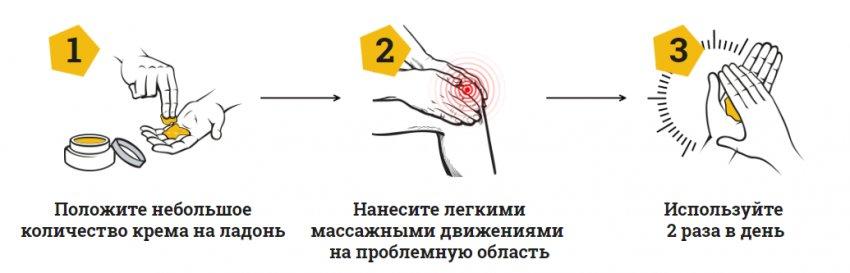 Применение мази при переломах ног