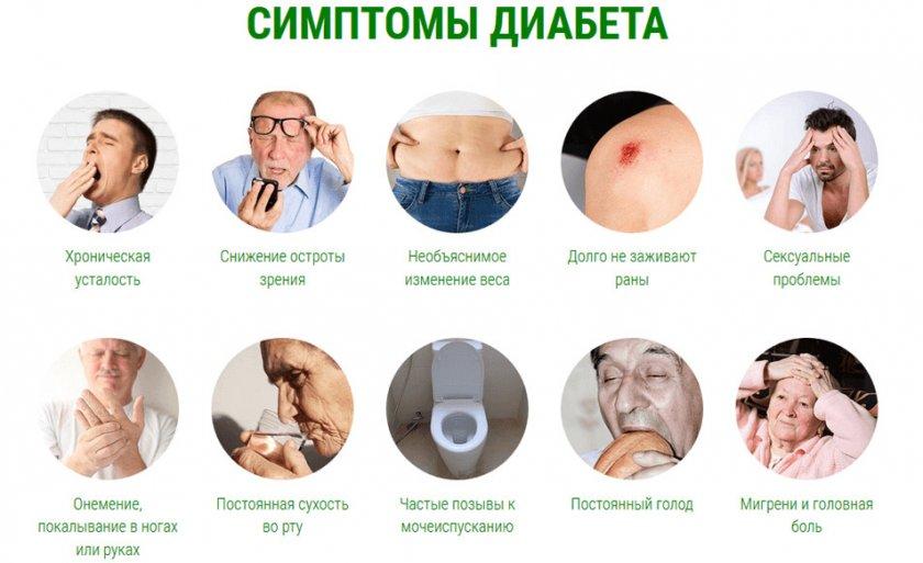 Симптоматика сахарного диабета
