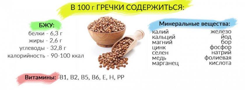 Витаминный состав гречки