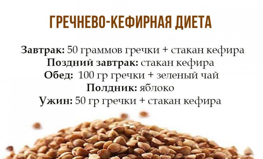 Рецепт диеты гречки и кефира