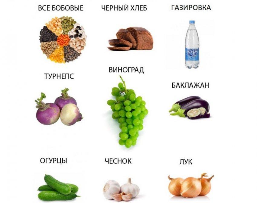 Газообразующие продукты