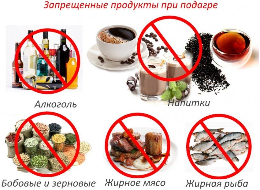 Запрещённые продукты при подагре
