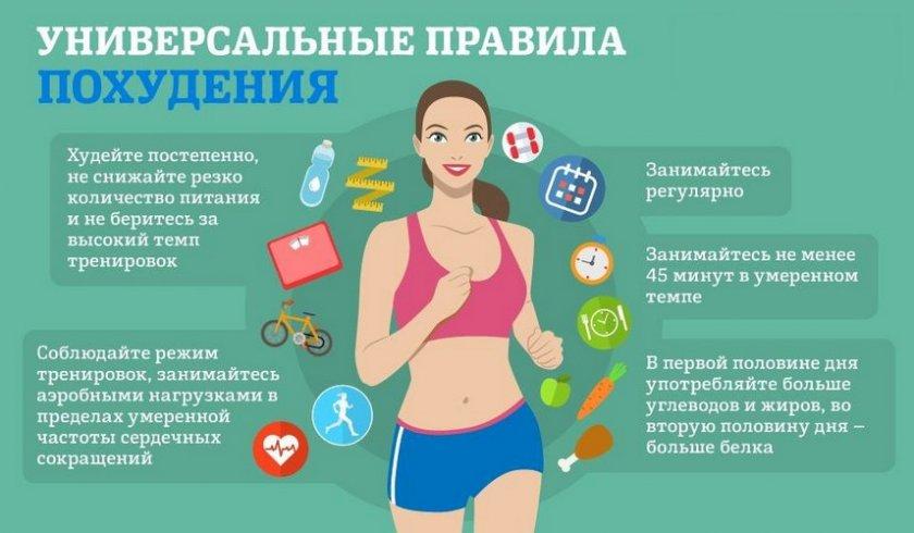 Все правила при диете
