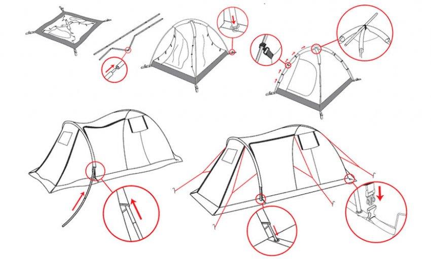 Пример сборки палатки