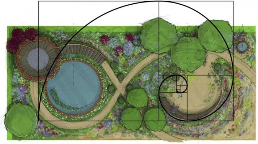 Соблюдение пропорций в ландшафтном дизайне