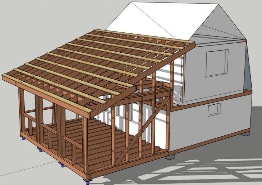 Угол крыши веранды
