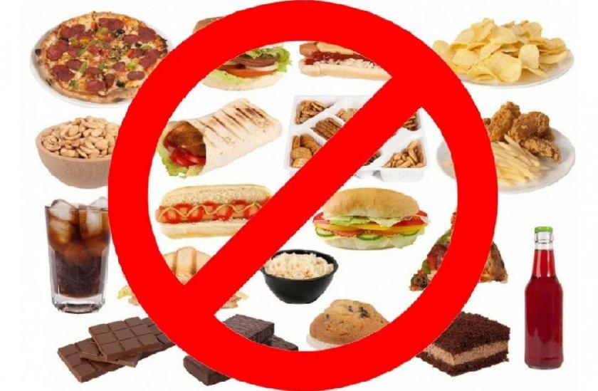 Опасные продукты при болезнях печени