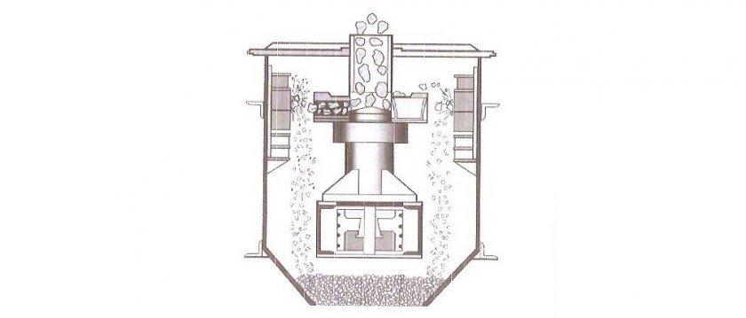 Ударно центробежная дробилка
