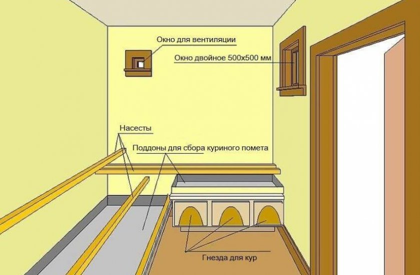 Схема регулируемой естественной вентиляции