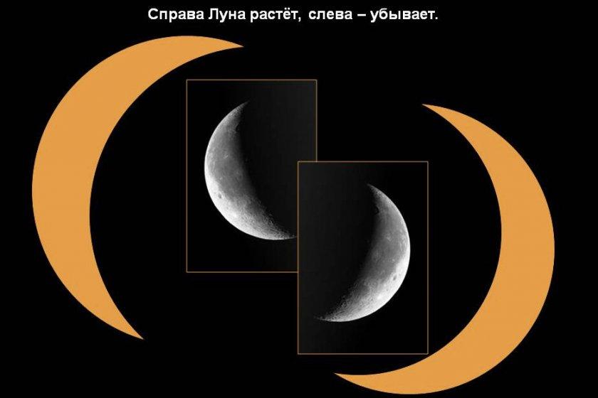 Нарастающая и убывающая луна