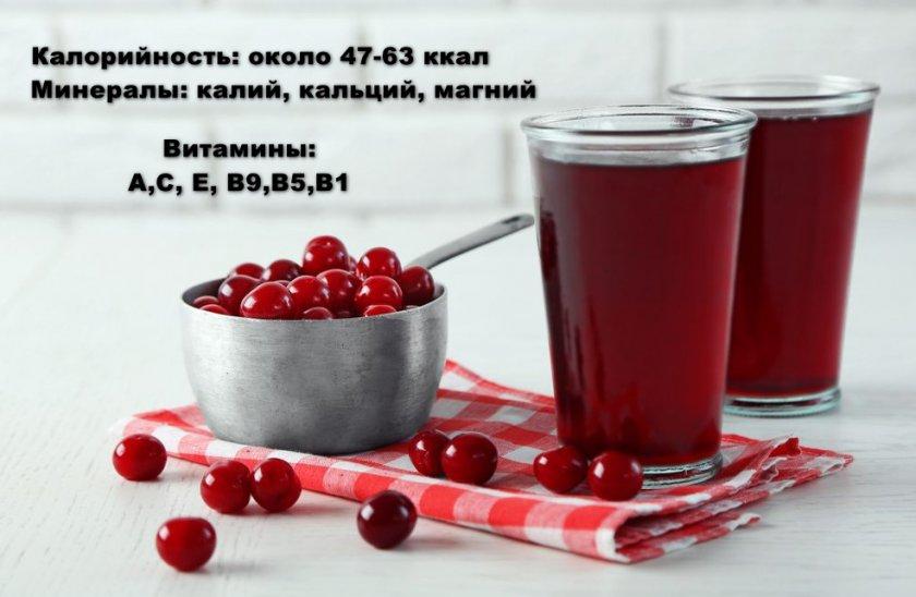 Состав вишнёвого сока