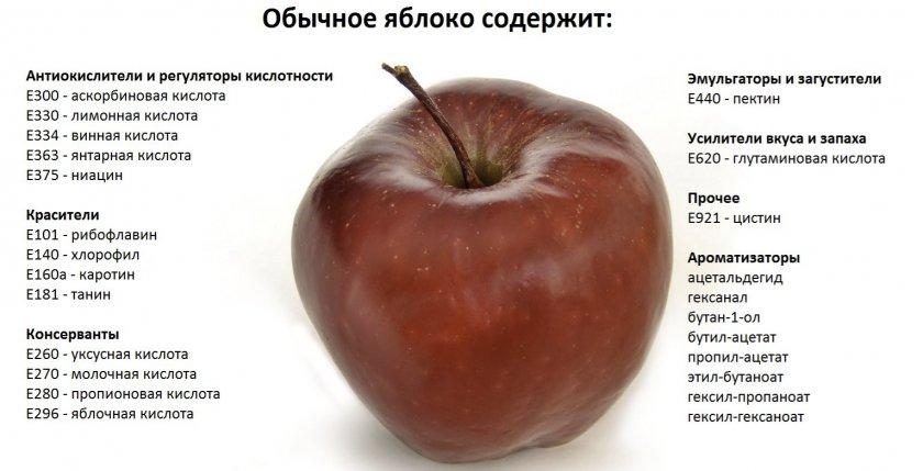 Польза яблочного пюре для организма взрослого