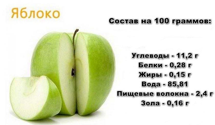 Вес яблока голден
