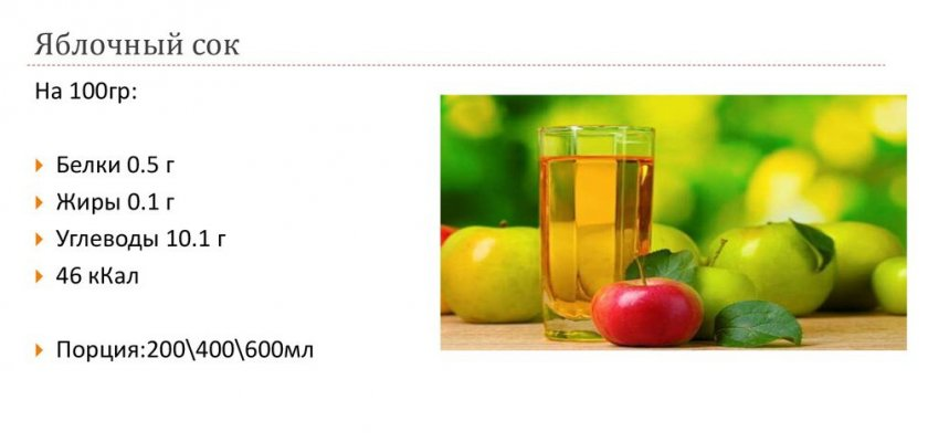 БЖУ яблочного сока