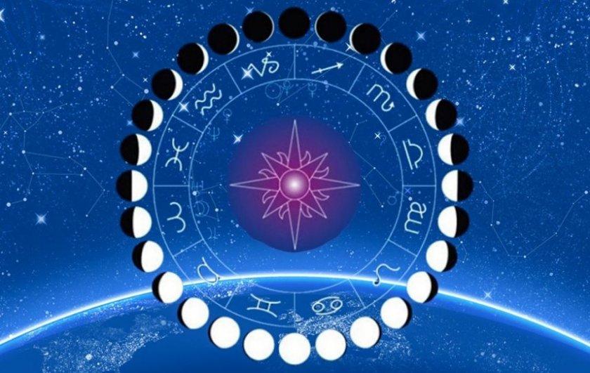 Зодиакальное расположение луны