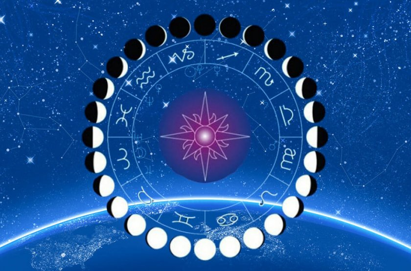 Луна в знаке Зодиака