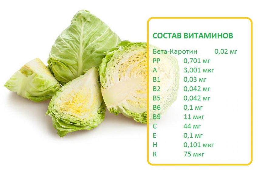 состав витаминов в капусте