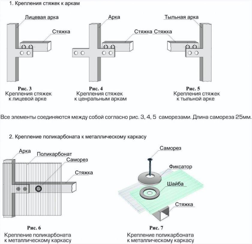 Инструкция по обшивке теплицы поликарбонатом