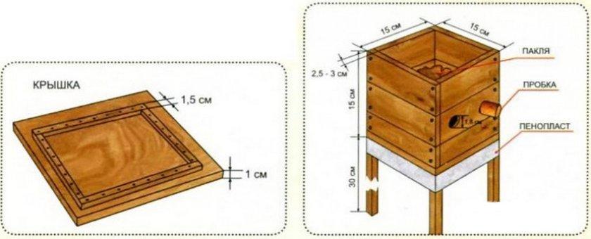Схема дома для шмелей