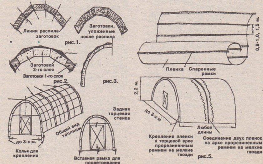 Процесс покрытия теплицы