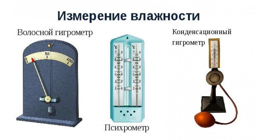 Приборы для измерение влажности