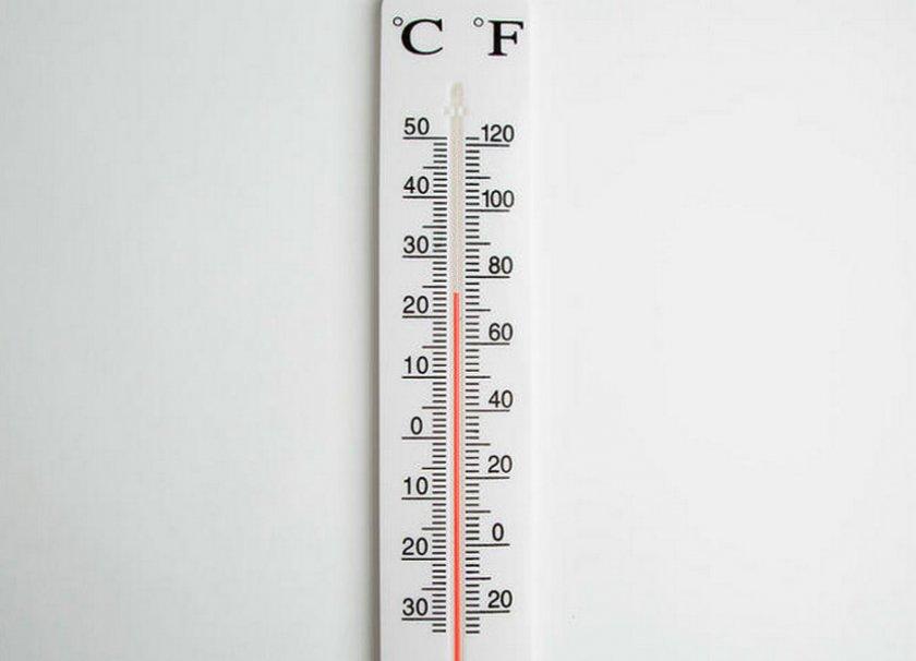 Измерение температуры в помещение