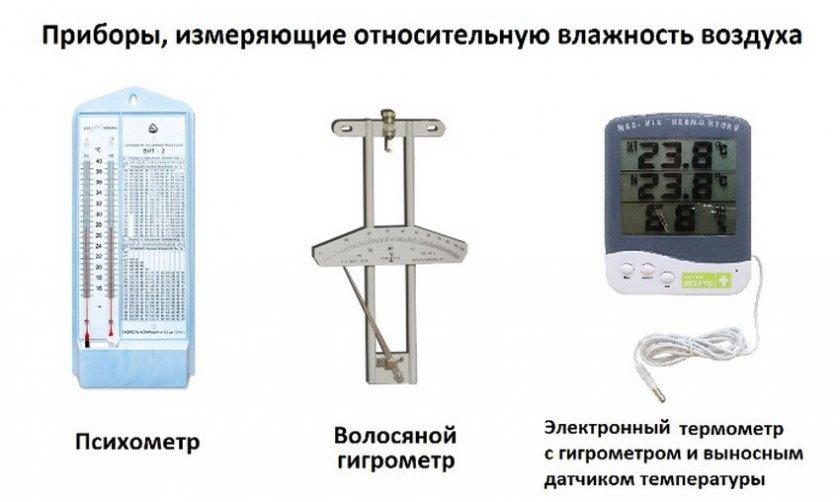 Приборы для измерения относительной влажности воздуха