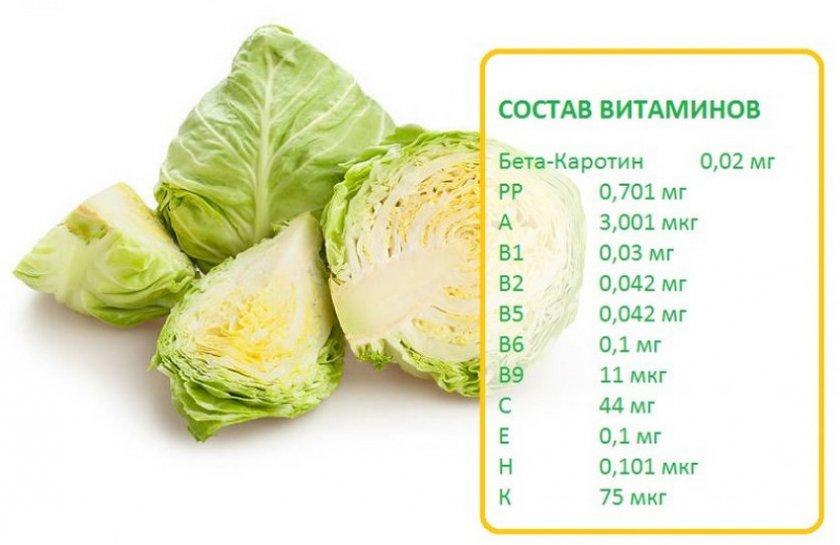 Витаминный состав капусты